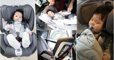 【育兒好物】isofix汽座推薦 ♥ Chicco 0-7歲 Seat up 012 ISOFIX安全汽座