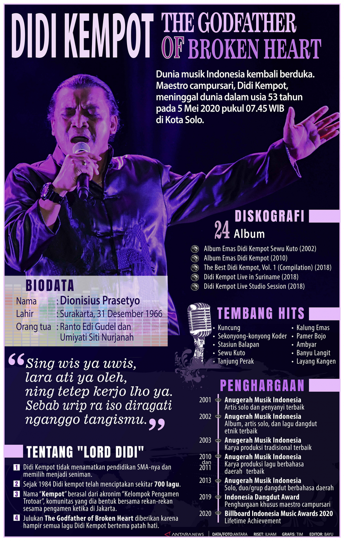 Infografik Didi Kempot The Godfather Of Broken Heart Antara