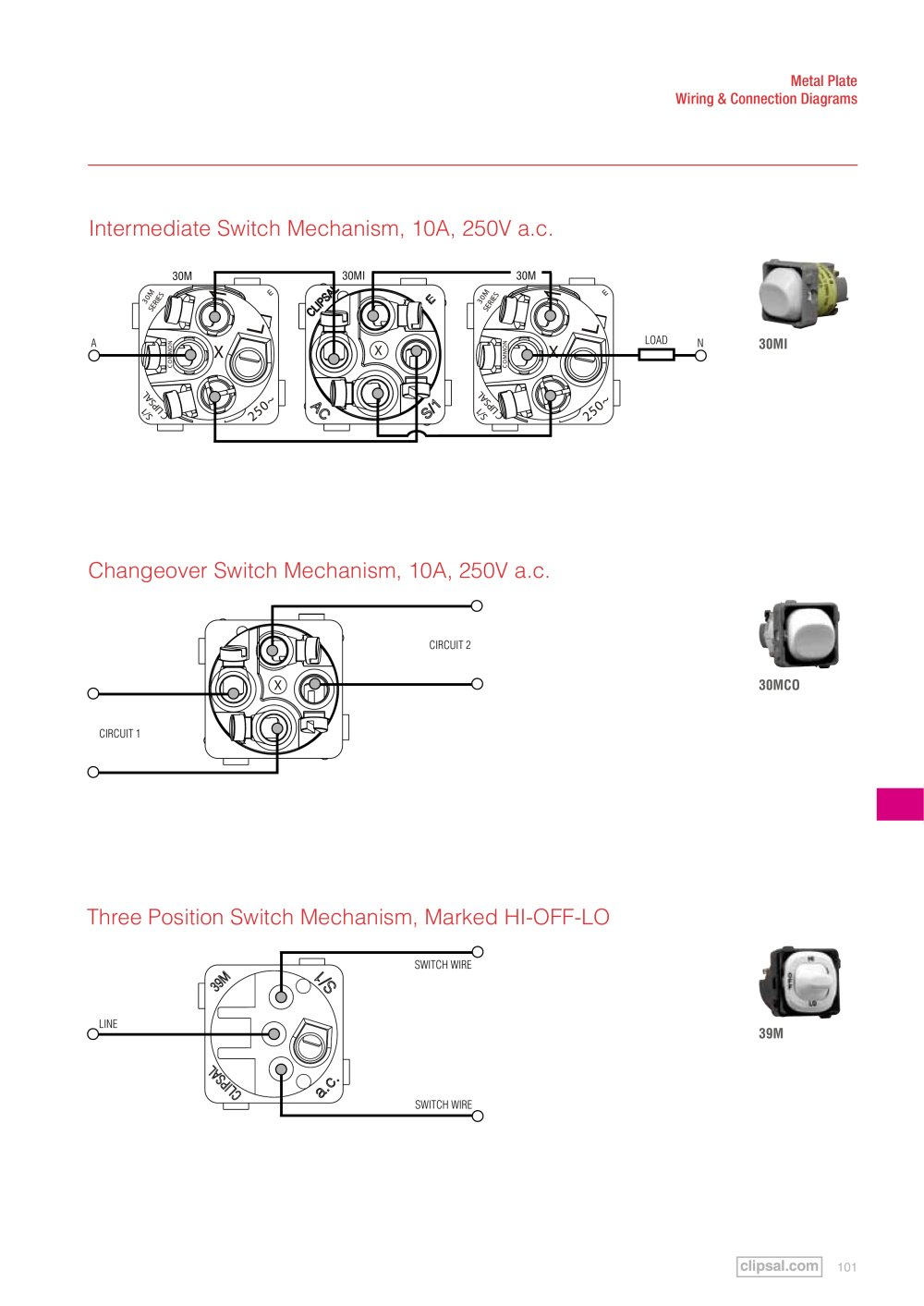 clipsal dimmer wiring diagram dolgularcom cause of water pollution, Wiring diagram