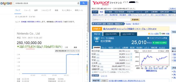 japanese-stocks-on-google-and-yahoo-japan