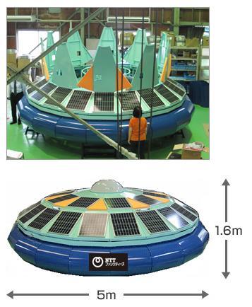Solar UFO Pictures