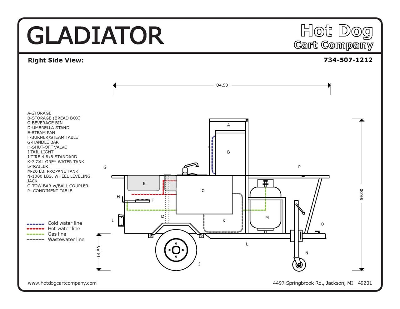 Tank Trailer Wiring Diagram Plug Wiring Diagram Gmc Sierra