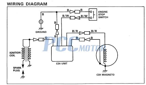 PW80 WIRING DIAGRAMS