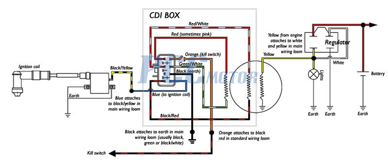 Wiring Diagrams for Lifan 150cc Engine