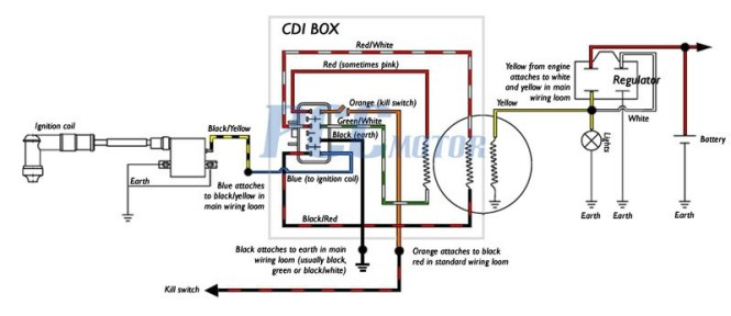 lifan wiring diagram wiring diagram lifan wiring help motored bikes motorized bicycle forum