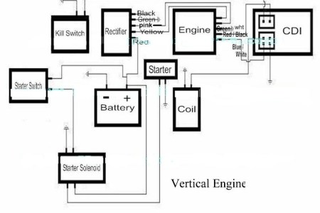 Fresh wiring diagram for quad bike best wiring diagram for cc quad cc chinese quad wiring diagram new chinese cc atv wiring cc chinese quad wiring diagram fresh basic china wire diagram bypass basics youtube atomik cc quad asfbconference2016 Gallery