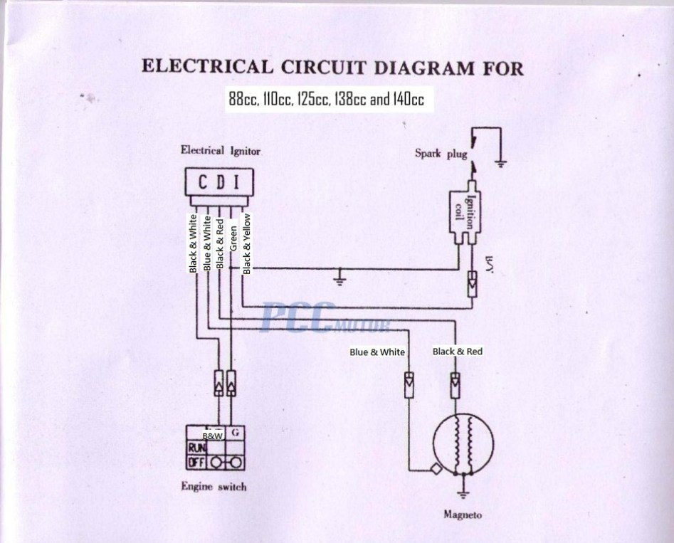 mini chopper wiring diagram wiring diagram electra mini harley wiring diagrams home