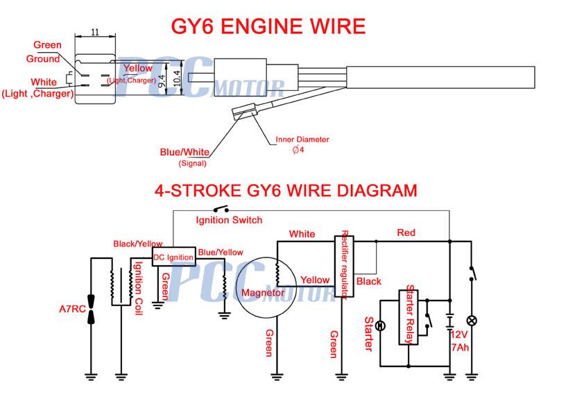 50cc Chinese Dirt Bike Wiring Diagram  Somurich