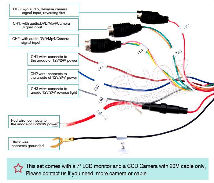 Dodge Ram 7 Pin Wiring Diagram – 7 Plug Wiring Diagram