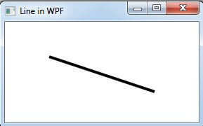 Draw the line shape in WPF. The Line class enables you to draw a line between two points