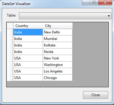 Treeview after binding from datatable in vb.net
