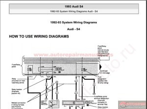 Audi S4 1993 System Wiring Diagrams | Auto Repair Manual