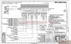 Freightliner Bussiness Class M2 Electrical Schematic