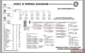 Detroit Diesel  Series 60 DDEC IV Wiring Diagram | Auto