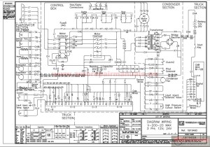 Thermo King Truck Wiring Diagrams 2006 | Auto Repair