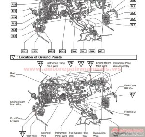 Toyota RAV4 2007 Electrical Wiring Diagram | Auto Repair