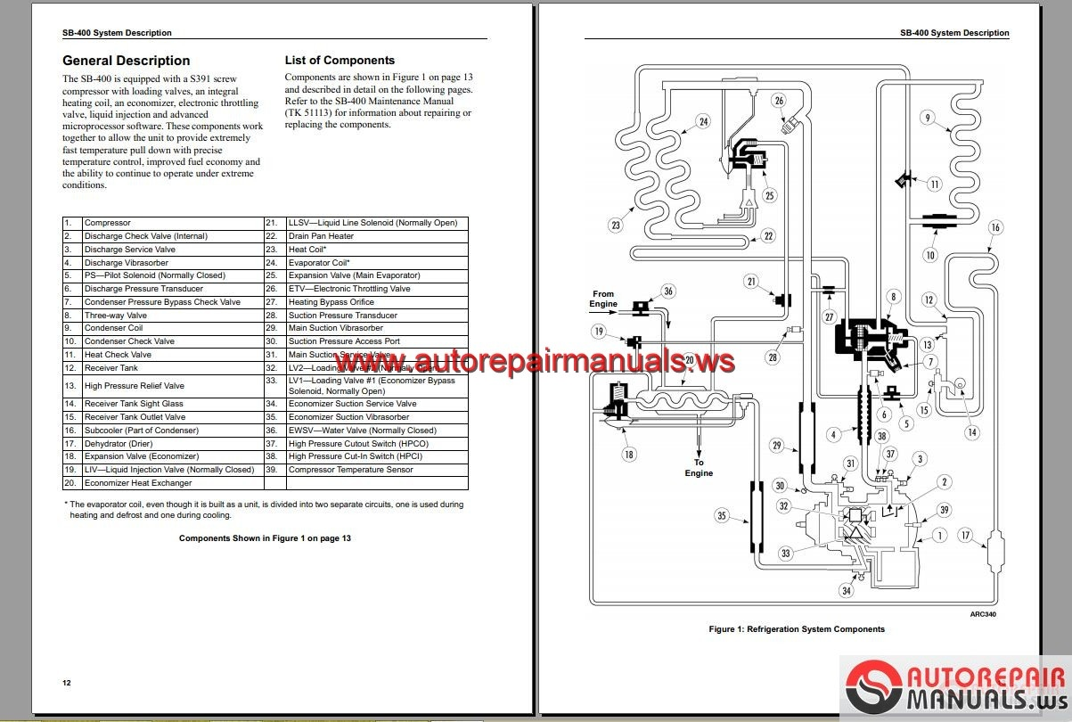 Thermo_King_Models_Service_Manual6?resize=665%2C448 thermo king v200 wiring diagram wiring diagram thermo king v200 wiring diagram at soozxer.org