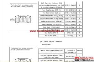 Toyota Corolla Rumion Scion xB (2008) Service Manuals | Auto Repair Manual Forum  Heavy