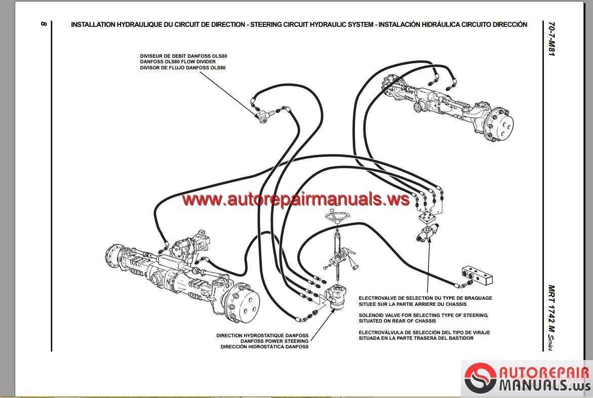 Manitou Parts Manual