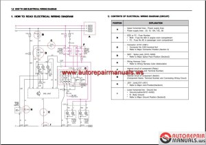 SsangYong Korando Service Manuals and Electric Wiring