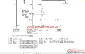 Mitsubishi Lancer Evolution X 2008 Wiring Diagrams | Auto Repair Manual Forum  Heavy Equipment