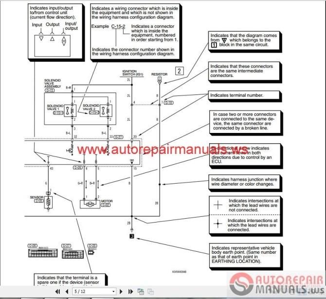 2015 mitsubishi outlander wiring diagram  schematic wiring