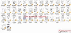Ford Ecosport 2014 B515 Wiring Diagram | Auto Repair