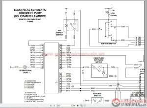 Bobcat Schematics Manual Full Set DVD | Auto Repair Manual