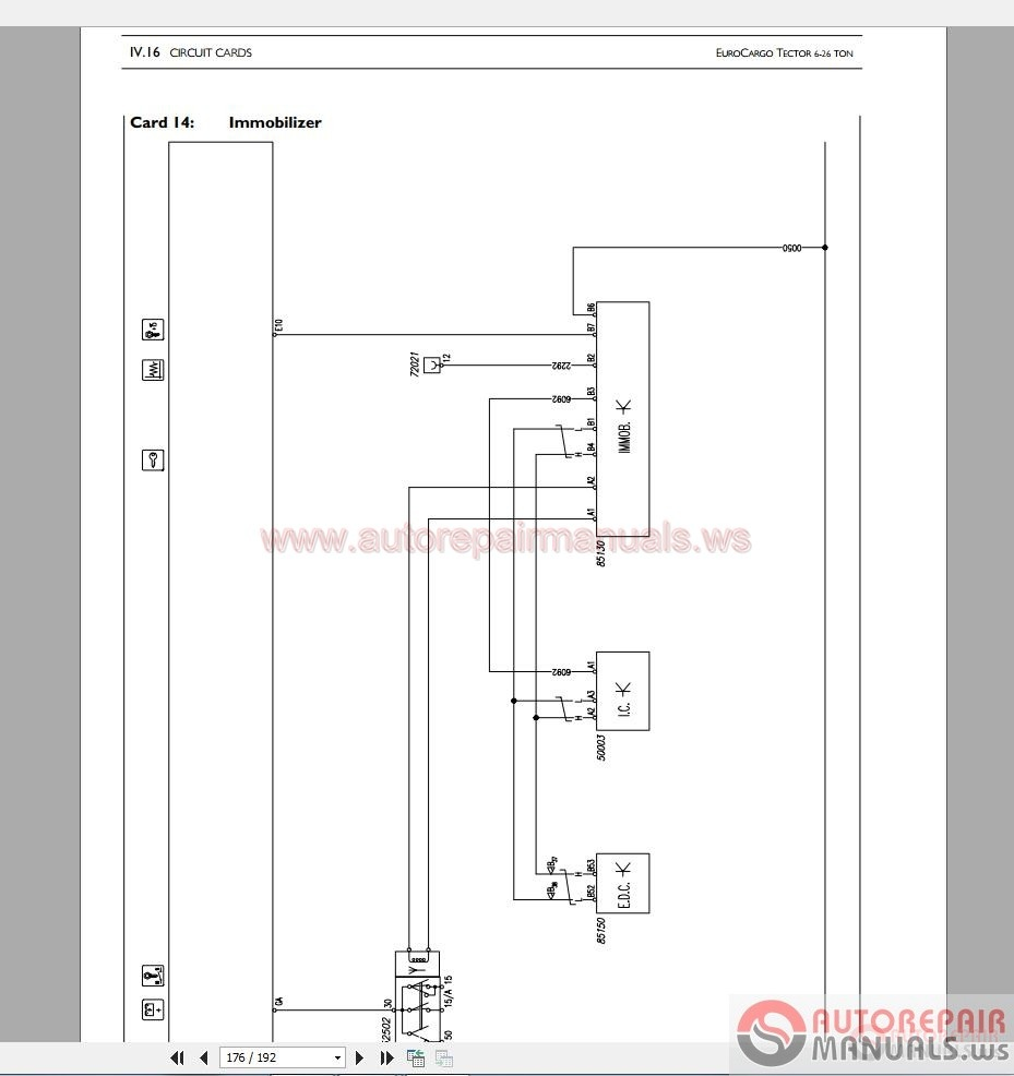 Coffing Hoist Wiring Diagram Iveco Tector