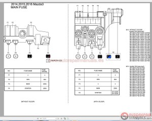 MAZDA 3 2015 24L Wiring Diagrams | Auto Repair Manual