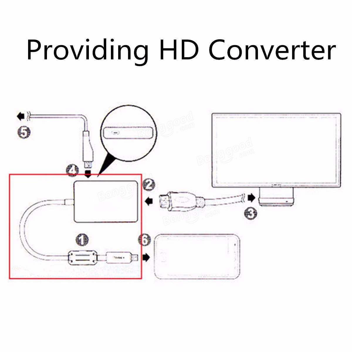 Usb To Dvi Layout