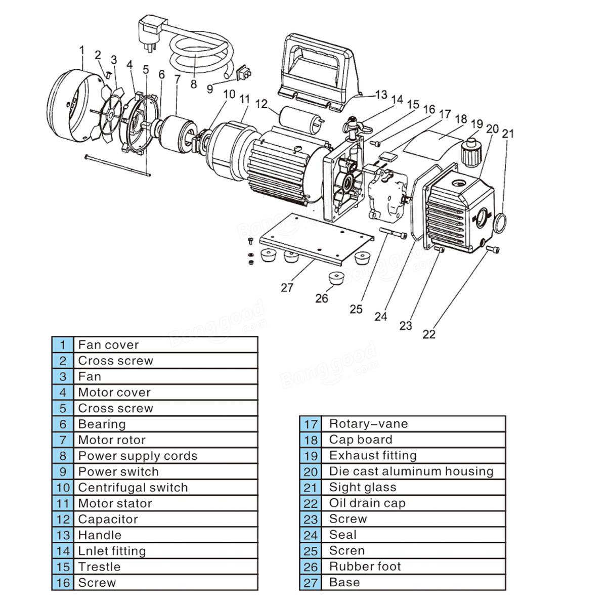 110v Dual Stage 12cfm 1hp High Performance Rotary Vane