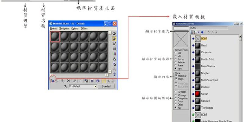 【3D MAX教學&美食】Material材質編輯器
