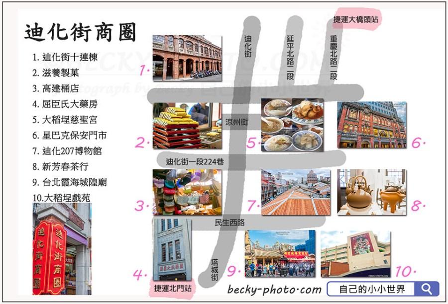 【台北】。大稻埕路線 迪化街散步地圖!慈聖宮早午餐、古蹟老房子台北旅行