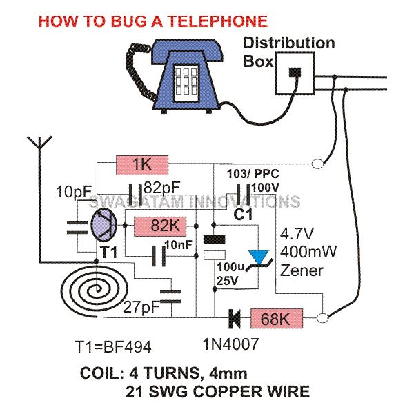 Image Result For House Wiring Color Code