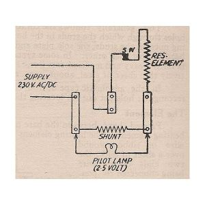 Information About the Electric Iron Invention: How an