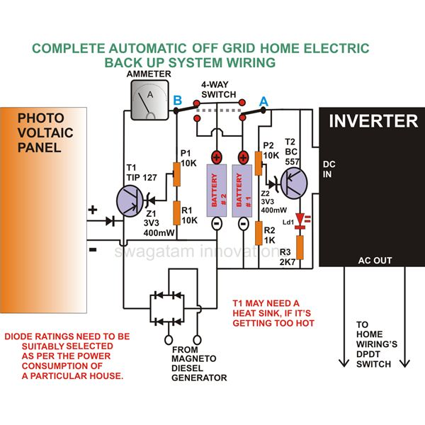 Home Standby Generator Wiring Diagram Home Wiring and Electrical