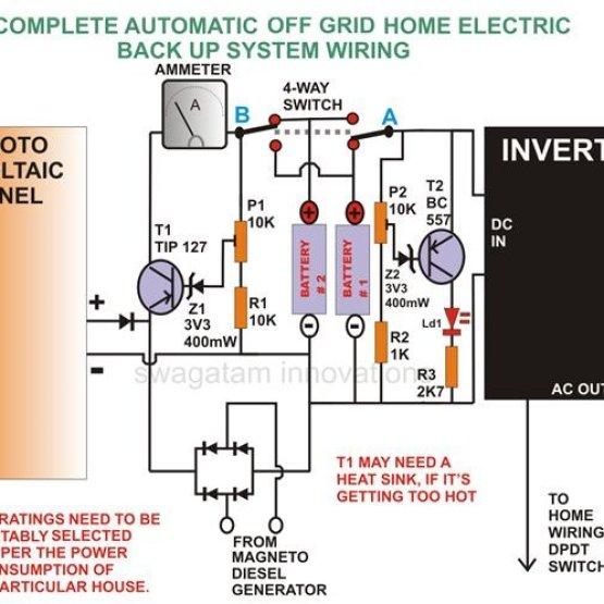 home backup generator wiring diagram wiring diagrams is installing a backup generator effective b g property generac generator wiring diagram nilza source