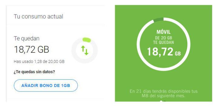 Cómo monitorizar (y reducir) el uso de documentos en Android