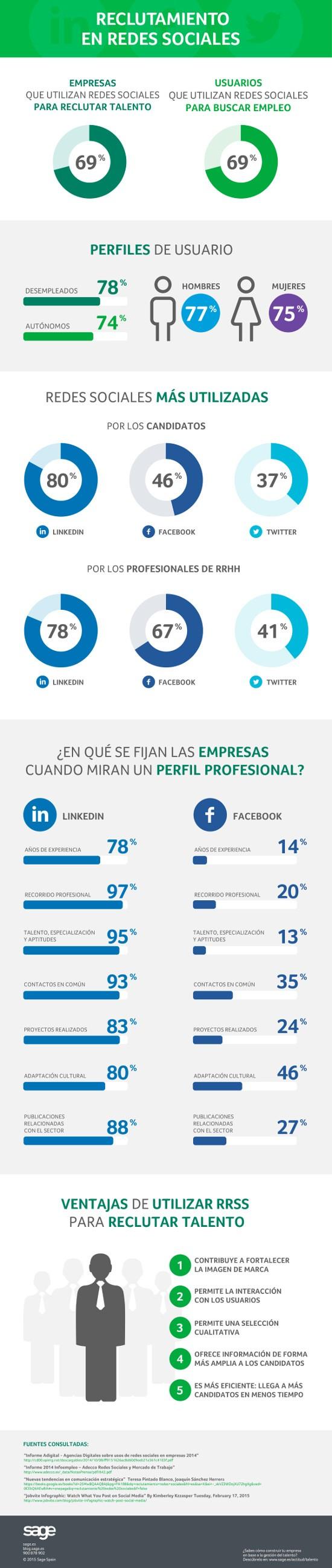 Infografia_Sage-Reclutamiento-redes-sociales-550_1