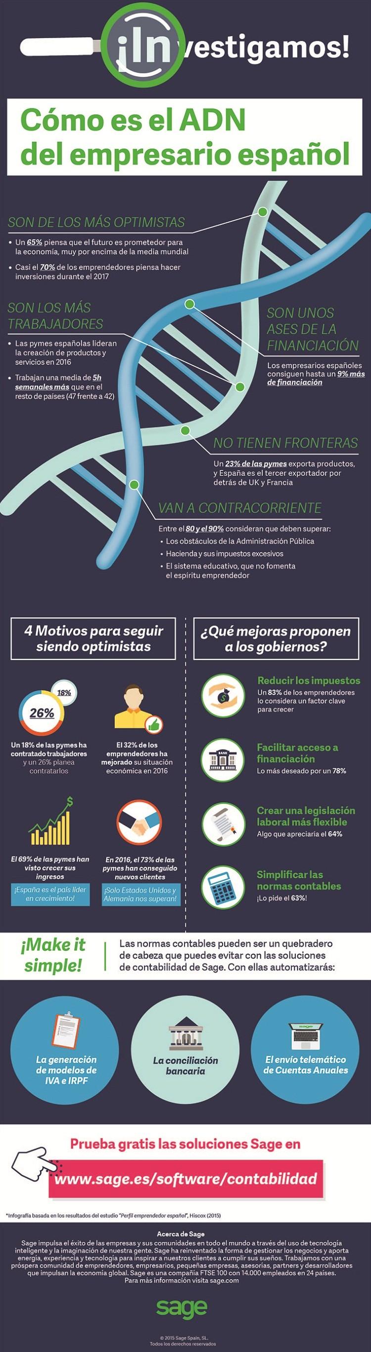 infgrf_como-es-el-adn-del-empresario-espan%cc%83ol-1200px
