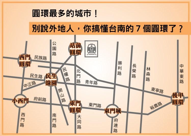 台南的七個圓環怎麼走?吃美食、逛景點前,先搞懂台南的圓環怎麼走~