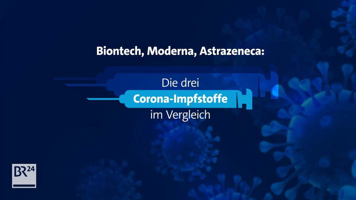 biontech moderna astrazeneca drei firmen drei unterschiedliche corona impfstoffe wie lauft die impfung fur mich ab wo sind die unterschiede wo die gemeinsamkeiten