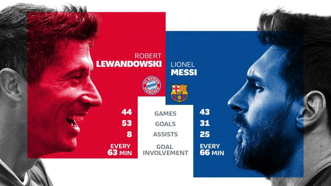 Bundesliga | How do Robert Lewandowski and Lionel Messi compare in ...