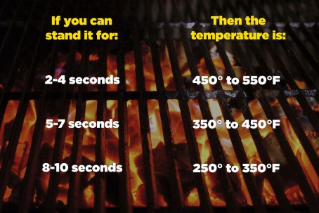Next time you float your hand over your grill, do it with purpose. Hold your palm five inches above the grill and count the number of seconds before you feel the urge to yank it away.