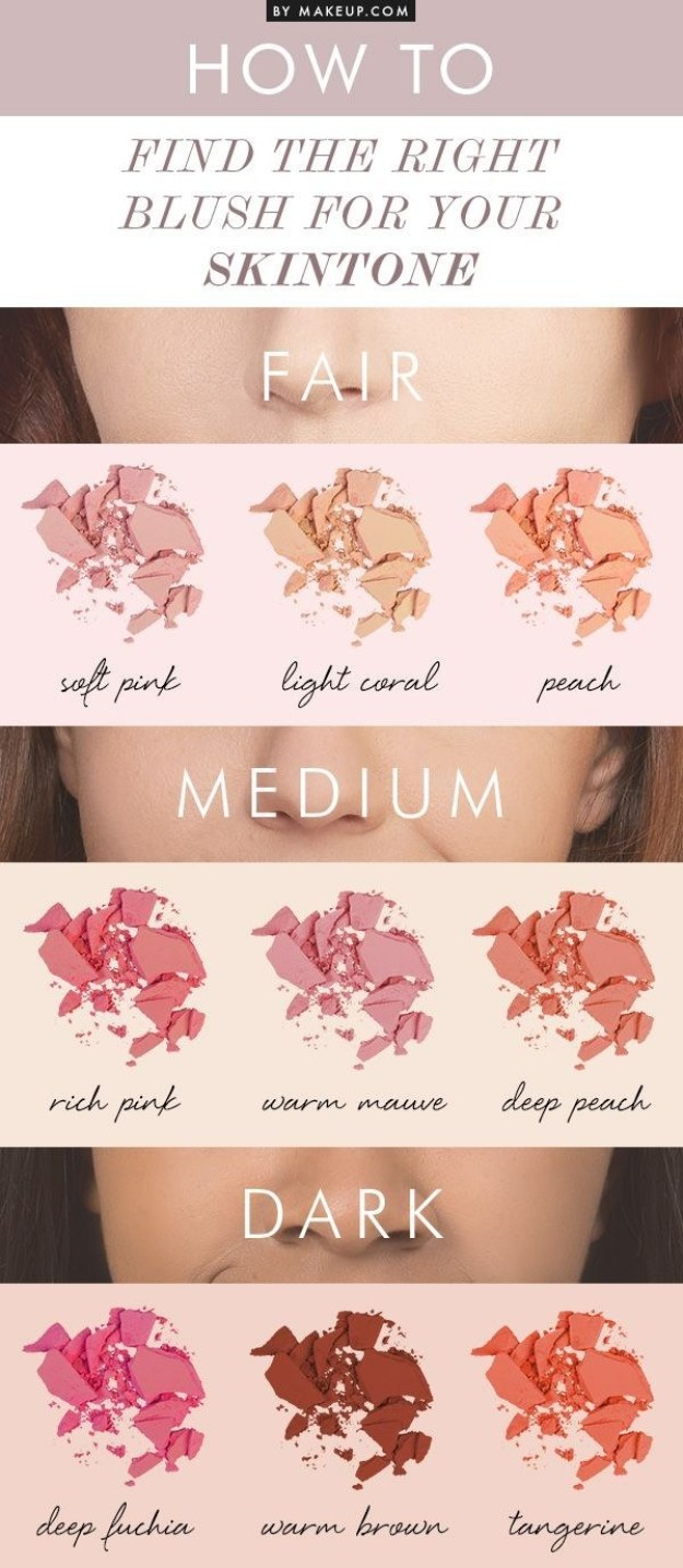 Knowing your skin tone will help you build a palette that works for you.