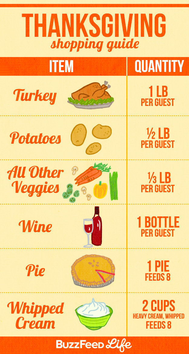 And Check Out How To Make Your Own Thanksgiving Menu For The First Time Under