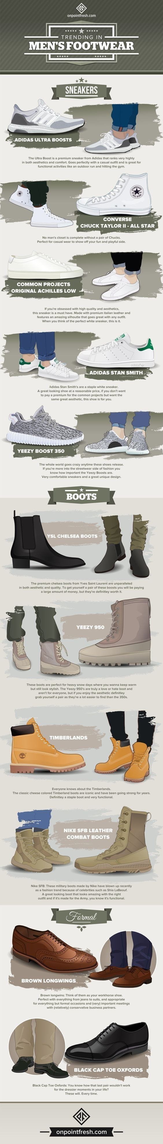 Check out this breakdown of current trends in footwear: