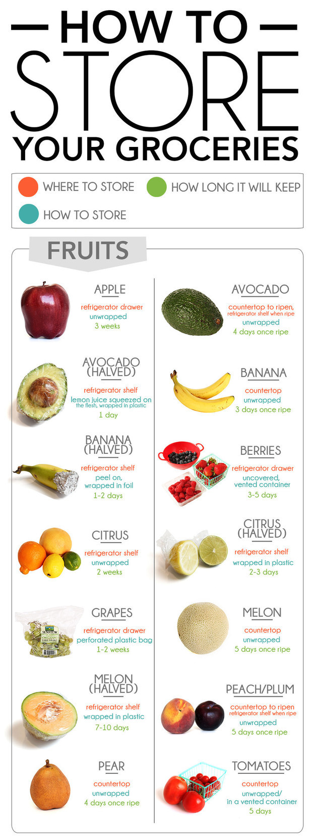 If there's produce you're unsure about, here's how long it all will keep, plus where you should store it.