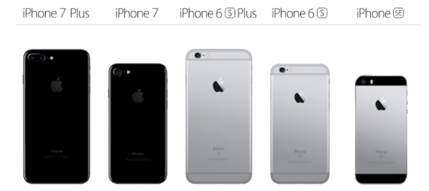 大きさはiPhone 6 / 6 Plusシリーズと同じ